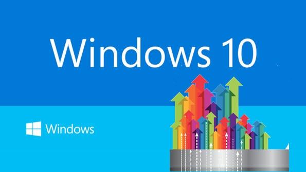 Windows 10 Performance Editions İndir – Türkçe 2018 Ocak
